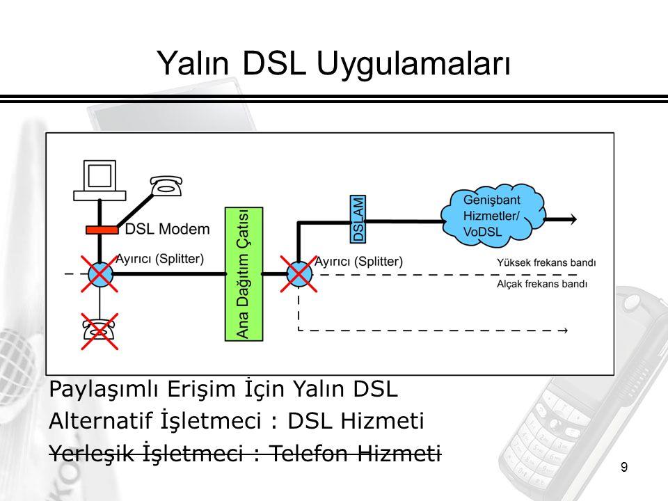 9 Yalın DSL Uygulamaları Paylaşımlı Erişim İçin Yalın DSL Alternatif İşletmeci : DSL Hizmeti Yerleşik İşletmeci : Telefon Hizmeti