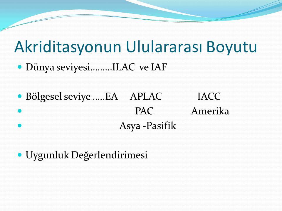 Akriditasyonun Ululararası Boyutu Dünya seviyesi………ILAC ve IAF Bölgesel seviye …..EA APLAC IACC PAC Amerika Asya -Pasifik Uygunluk Değerlendirimesi