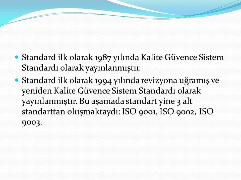 Standard ilk olarak 1987 yılında Kalite Güvence Sistem Standardı olarak yayınlanmıştır.