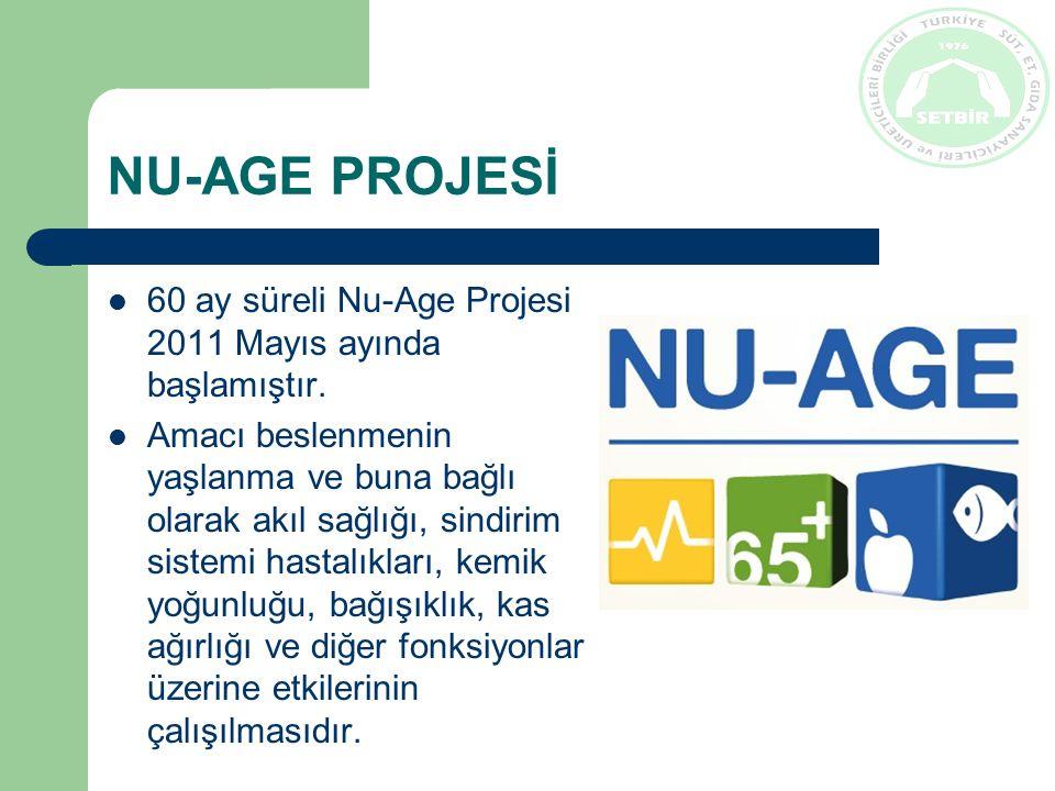 NU-AGE PROJESİ 60 ay süreli Nu-Age Projesi 2011 Mayıs ayında başlamıştır.