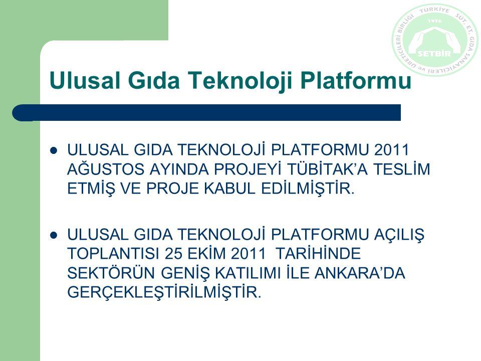 Ulusal Gıda Teknoloji Platformu ULUSAL GIDA TEKNOLOJİ PLATFORMU 2011 AĞUSTOS AYINDA PROJEYİ TÜBİTAK'A TESLİM ETMİŞ VE PROJE KABUL EDİLMİŞTİR.