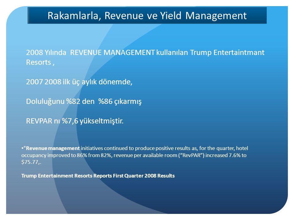 Rakamlarla, Revenue ve Yield Management 2008 Yılında REVENUE MANAGEMENT kullanılan Trump Entertaintmant Resorts, 2007 2008 ilk üç aylık dönemde, Doluluğunu %82 den %86 çıkarmış REVPAR nı %7,6 yükseltmiştir.