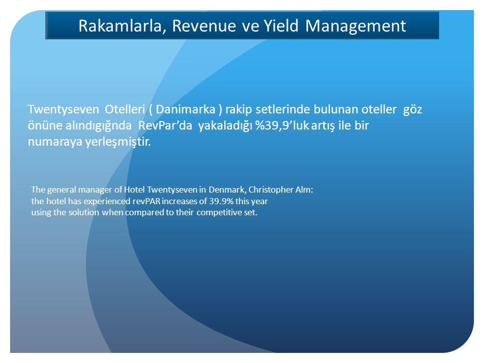 Rakamlarla, Revenue ve Yield Management Twentyseven Otelleri ( Danimarka ) rakip setlerinde bulunan oteller göz önüne alındıgığnda RevPar'da yakaladığı %39,9'luk artış ile bir numaraya yerleşmiştir.