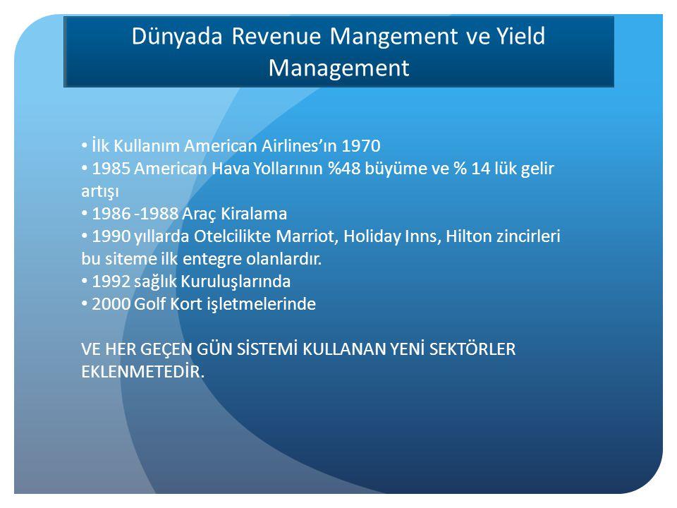 Rakamlarla, Revenue ve Yield Management Birleşik Arap Emirliklerinde, restaurant, havayoulu şirketi ve otelde çalışan 150 müdür katılımı ile, Revenue Managament sisteminin otellere katkılarını ölçmek amaclı yapıklan araştırmada çok önemli verilere ulaşılmıştır.