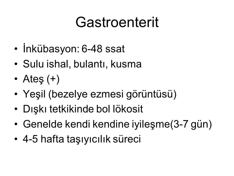 Gastroenterit İnkübasyon: 6-48 ssat Sulu ishal, bulantı, kusma Ateş (+) Yeşil (bezelye ezmesi görüntüsü) Dışkı tetkikinde bol lökosit Genelde kendi ke