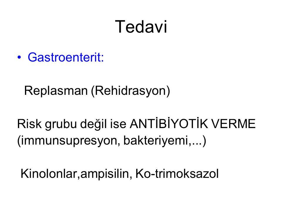 Tedavi Gastroenterit: Replasman (Rehidrasyon) Risk grubu değil ise ANTİBİYOTİK VERME (immunsupresyon, bakteriyemi,...) Kinolonlar,ampisilin, Ko-trimok