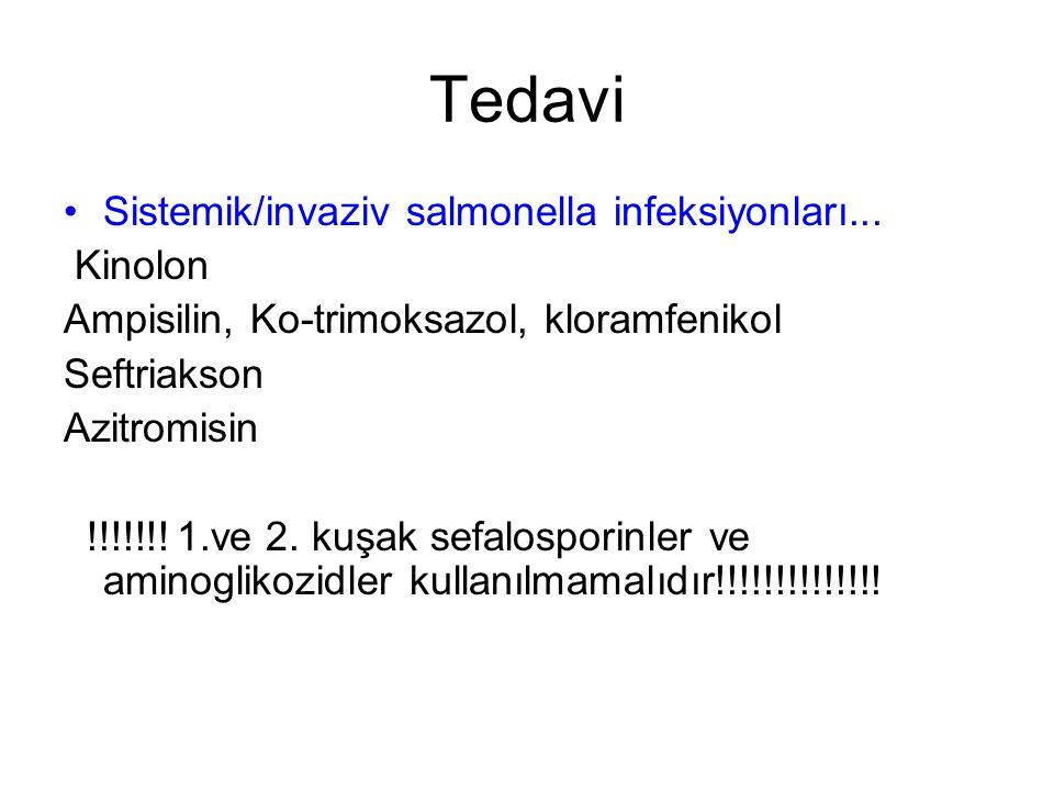 Tedavi Sistemik/invaziv salmonella infeksiyonları... Kinolon Ampisilin, Ko-trimoksazol, kloramfenikol Seftriakson Azitromisin !!!!!!! 1.ve 2. kuşak se