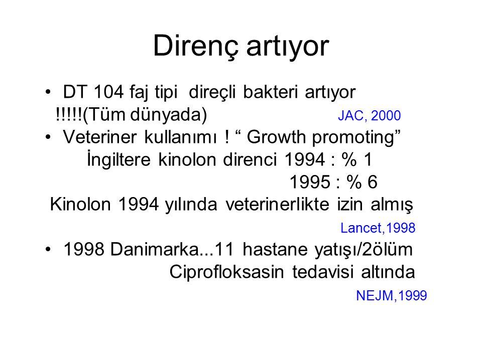 """Direnç artıyor DT 104 faj tipi direçli bakteri artıyor !!!!!(Tüm dünyada) JAC, 2000 Veteriner kullanımı ! """" Growth promoting"""" İngiltere kinolon direnc"""