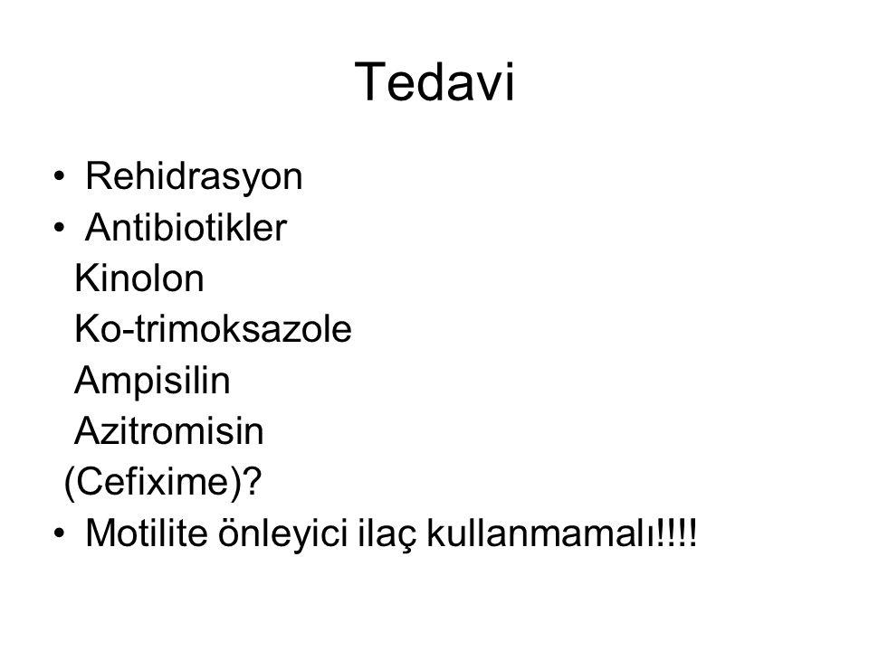 Tedavi Rehidrasyon Antibiotikler Kinolon Ko-trimoksazole Ampisilin Azitromisin (Cefixime)? Motilite önleyici ilaç kullanmamalı!!!!