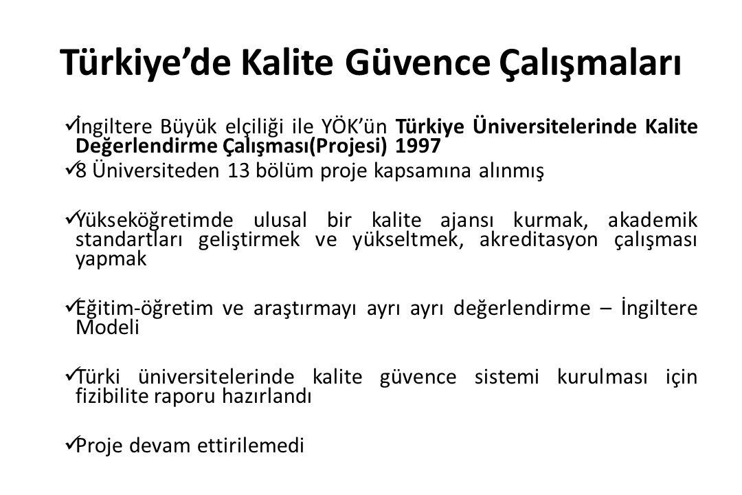 Türkiye'de Kalite Güvence Çalışmaları İngiltere Büyük elçiliği ile YÖK'ün Türkiye Üniversitelerinde Kalite Değerlendirme Çalışması(Projesi) 1997 8 Üni