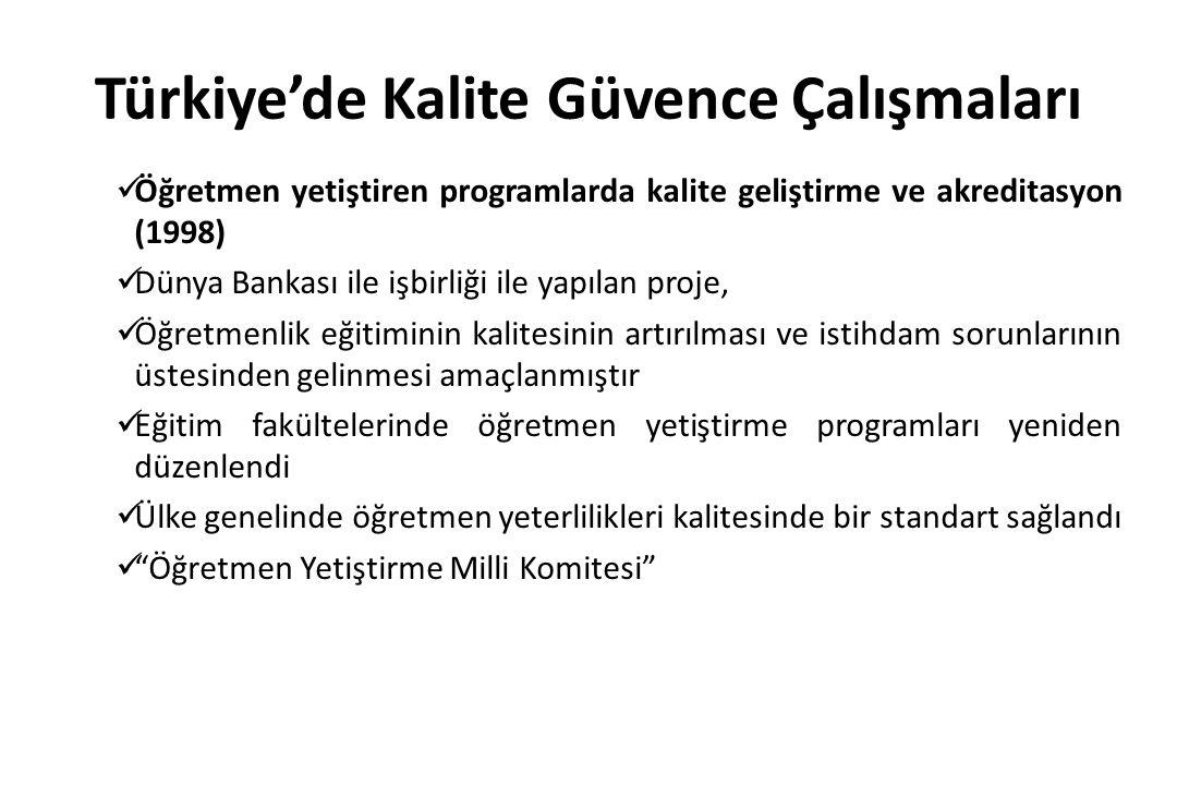 Türkiye'de Kalite Güvence Çalışmaları Öğretmen yetiştiren programlarda kalite geliştirme ve akreditasyon (1998) Dünya Bankası ile işbirliği ile yapıla