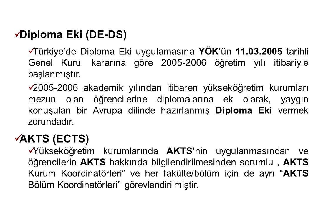 Diploma Eki (DE-DS) Türkiye'de Diploma Eki uygulamasına YÖK'ün 11.03.2005 tarihli Genel Kurul kararına göre 2005-2006 öğretim yılı itibariyle başlanmı