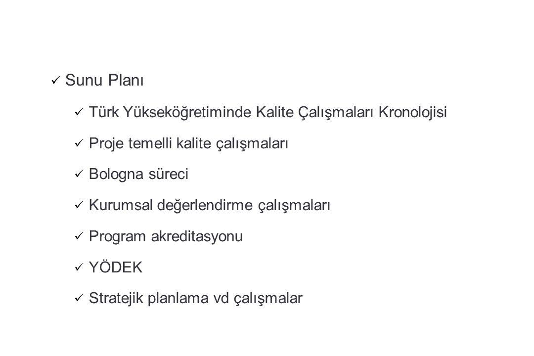 Sunu Planı Türk Yükseköğretiminde Kalite Çalışmaları Kronolojisi Proje temelli kalite çalışmaları Bologna süreci Kurumsal değerlendirme çalışmaları Pr