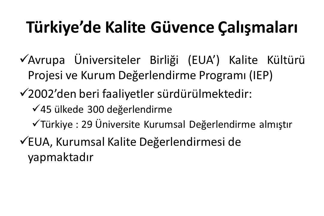 Türkiye'de Kalite Güvence Çalışmaları Avrupa Üniversiteler Birliği (EUA') Kalite Kültürü Projesi ve Kurum Değerlendirme Programı (IEP) 2002'den beri f