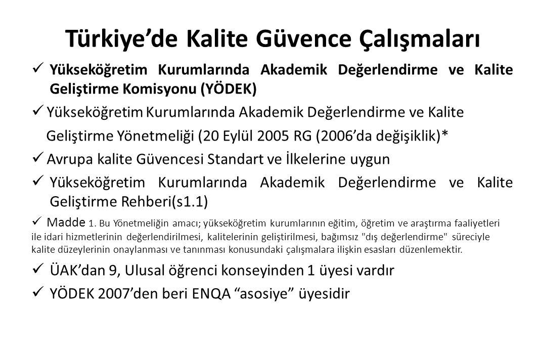 Türkiye'de Kalite Güvence Çalışmaları Yükseköğretim Kurumlarında Akademik Değerlendirme ve Kalite Geliştirme Komisyonu (YÖDEK) Yükseköğretim Kurumları