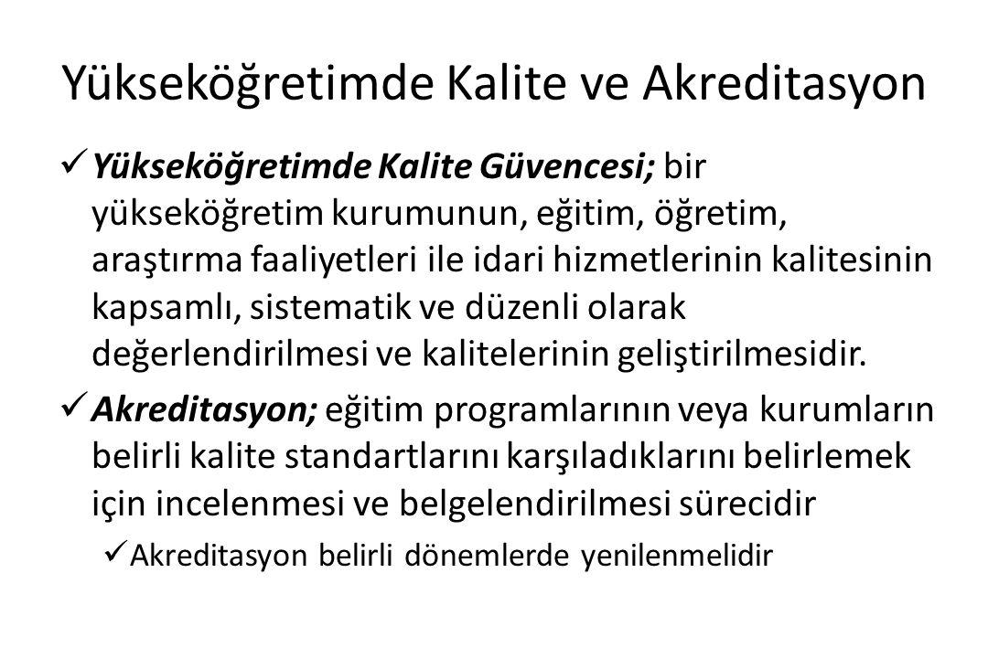 Yükseköğretimde Kalite ve Akreditasyon Yükseköğretimde Kalite Güvencesi; bir yükseköğretim kurumunun, eğitim, öğretim, araştırma faaliyetleri ile idar