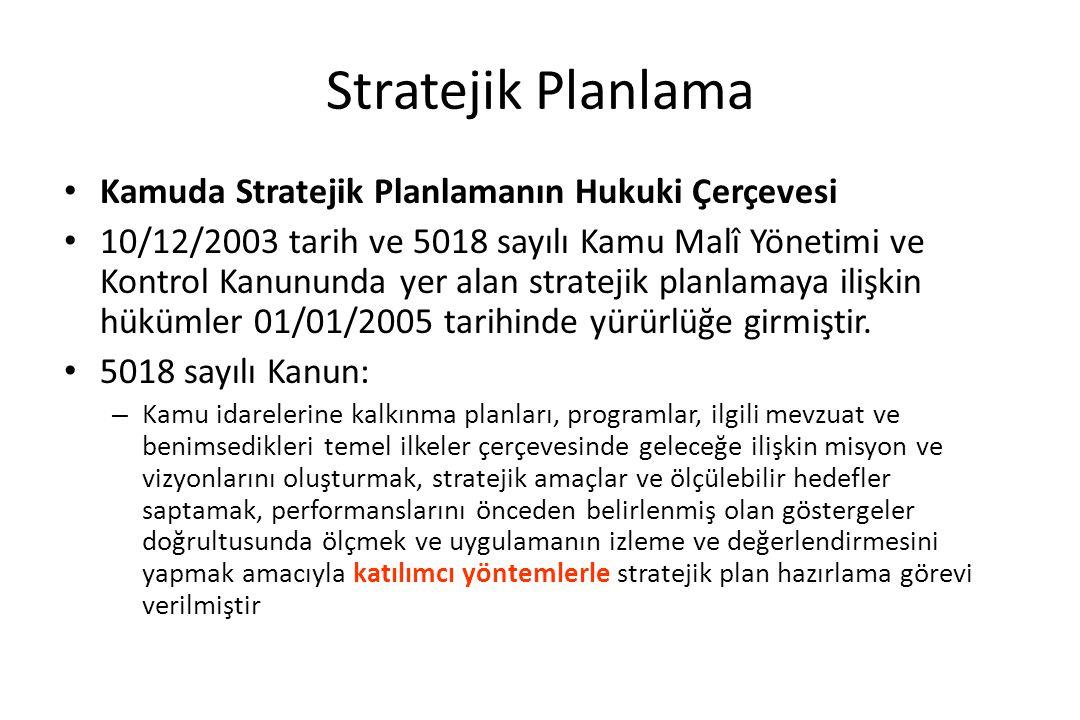Stratejik Planlama Kamuda Stratejik Planlamanın Hukuki Çerçevesi 10/12/2003 tarih ve 5018 sayılı Kamu Malî Yönetimi ve Kontrol Kanununda yer alan stra