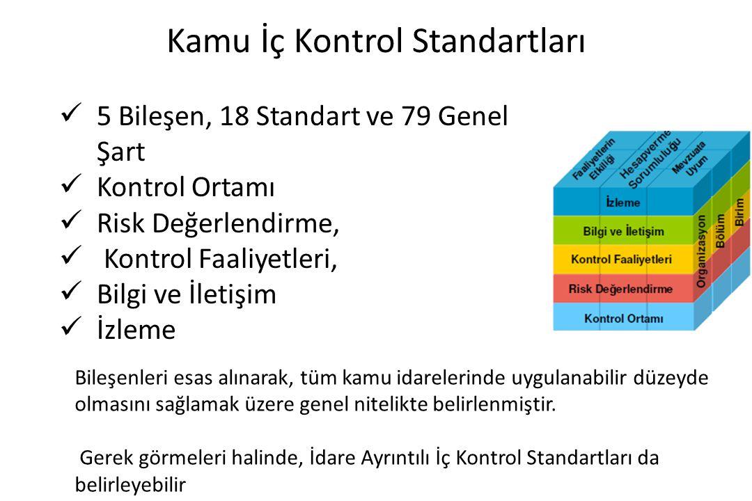 Kamu İç Kontrol Standartları 5 Bileşen, 18 Standart ve 79 Genel Şart Kontrol Ortamı Risk Değerlendirme, Kontrol Faaliyetleri, Bilgi ve İletişim İzleme