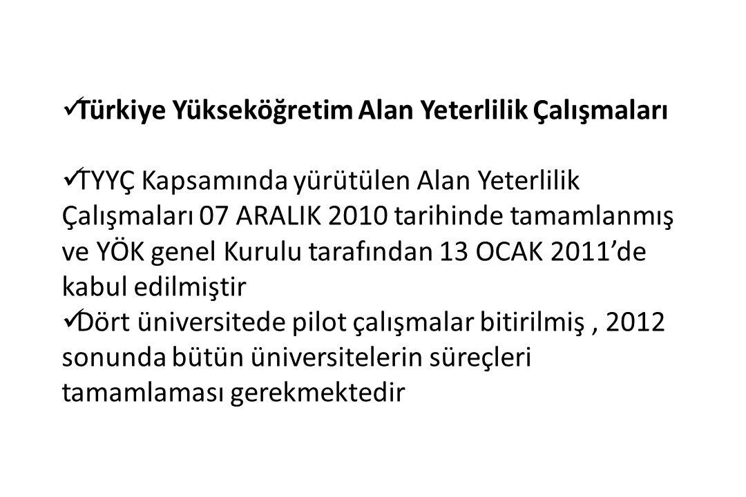 Türkiye Yükseköğretim Alan Yeterlilik Çalışmaları TYYÇ Kapsamında yürütülen Alan Yeterlilik Çalışmaları 07 ARALIK 2010 tarihinde tamamlanmış ve YÖK ge