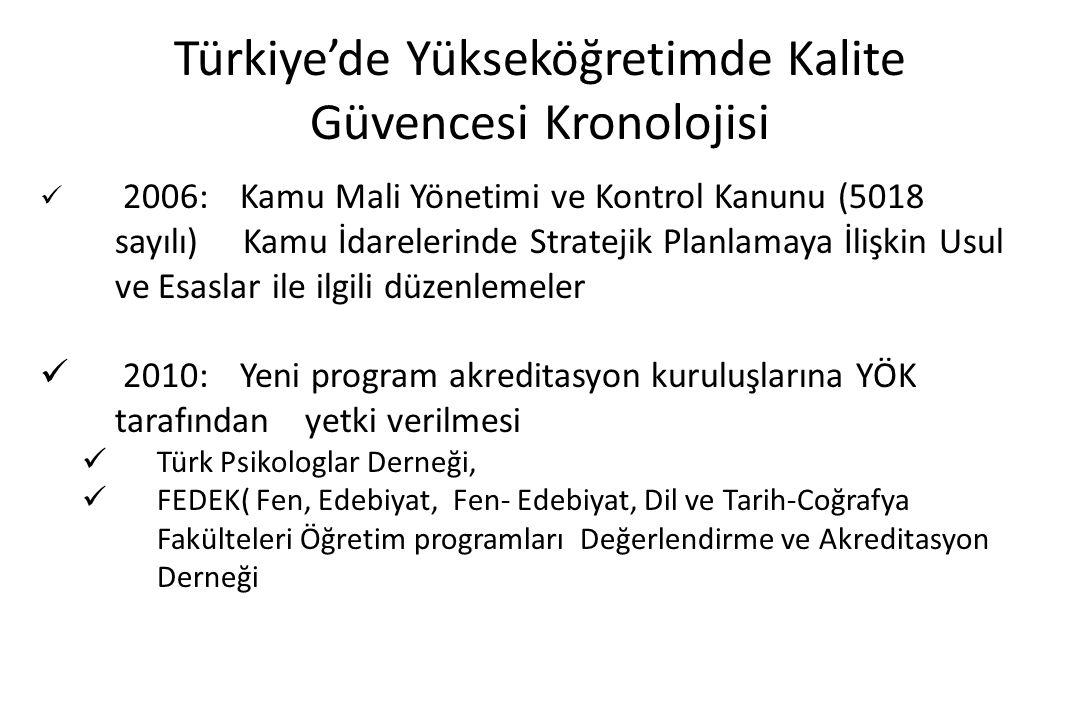 Türkiye'de Yükseköğretimde Kalite Güvencesi Kronolojisi 2006: Kamu Mali Yönetimi ve Kontrol Kanunu (5018 sayılı) Kamu İdarelerinde Stratejik Planlamay