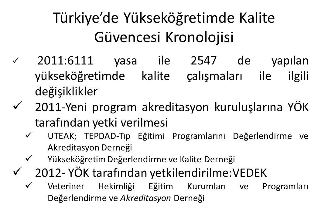 Türkiye'de Yükseköğretimde Kalite Güvencesi Kronolojisi 2011:6111 yasa ile 2547 de yapılan yükseköğretimde kalite çalışmaları ile ilgili değişiklikler