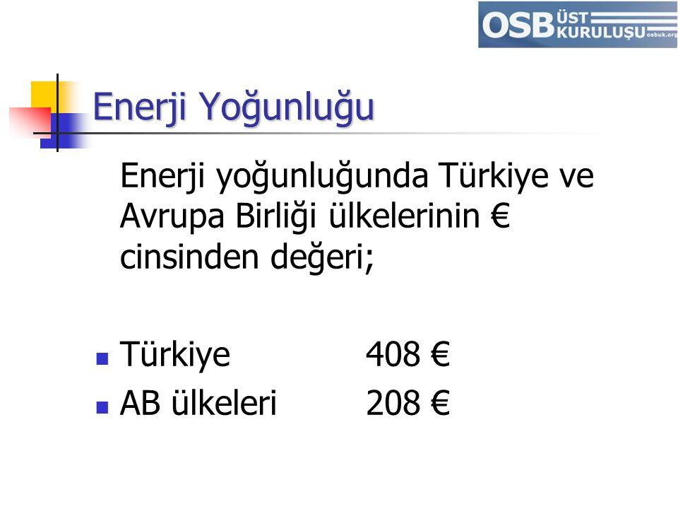 Enerji Yoğunluğu Enerji yoğunluğunda Türkiye ve Avrupa Birliği ülkelerinin € cinsinden değeri; Türkiye 408 € AB ülkeleri 208 €