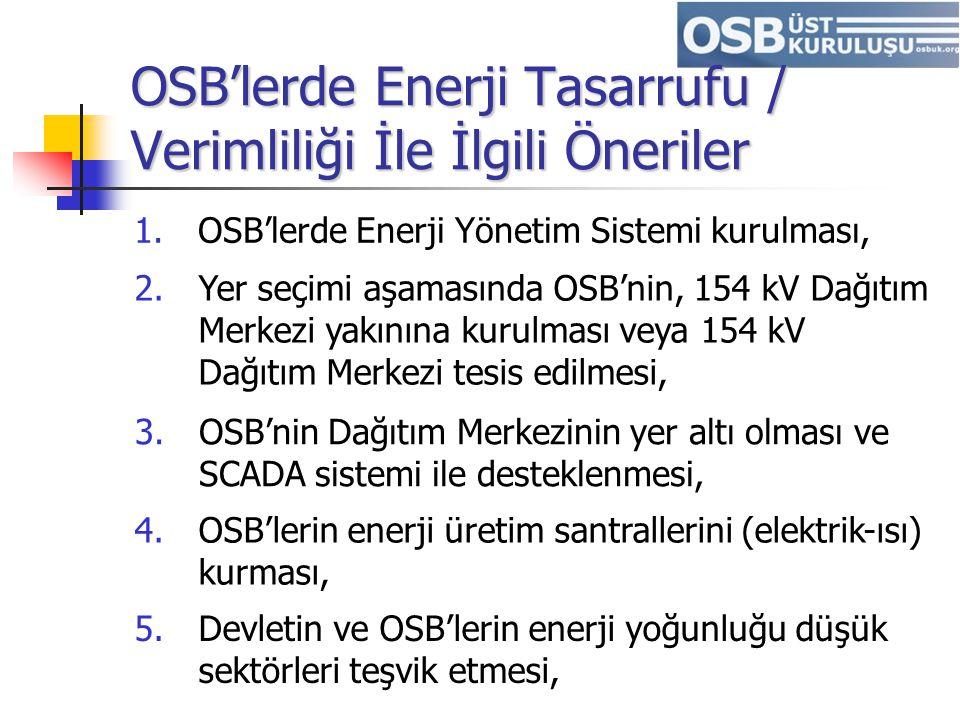 OSB'lerde Enerji Tasarrufu / Verimliliği İle İlgili Öneriler 1.OSB'lerde Enerji Yönetim Sistemi kurulması, 2.Yer seçimi aşamasında OSB'nin, 154 kV Dağ