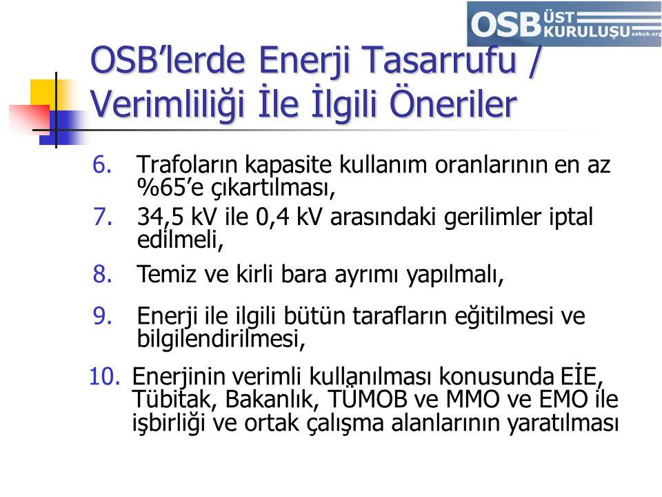 OSB'lerde Enerji Tasarrufu / Verimliliği İle İlgili Öneriler 6.Trafoların kapasite kullanım oranlarının en az %65'e çıkartılması, 7.34,5 kV ile 0,4 kV