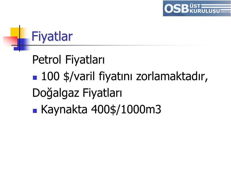 Fiyatlar Petrol Fiyatları 100 $/varil fiyatını zorlamaktadır, Doğalgaz Fiyatları Kaynakta 400$/1000m3