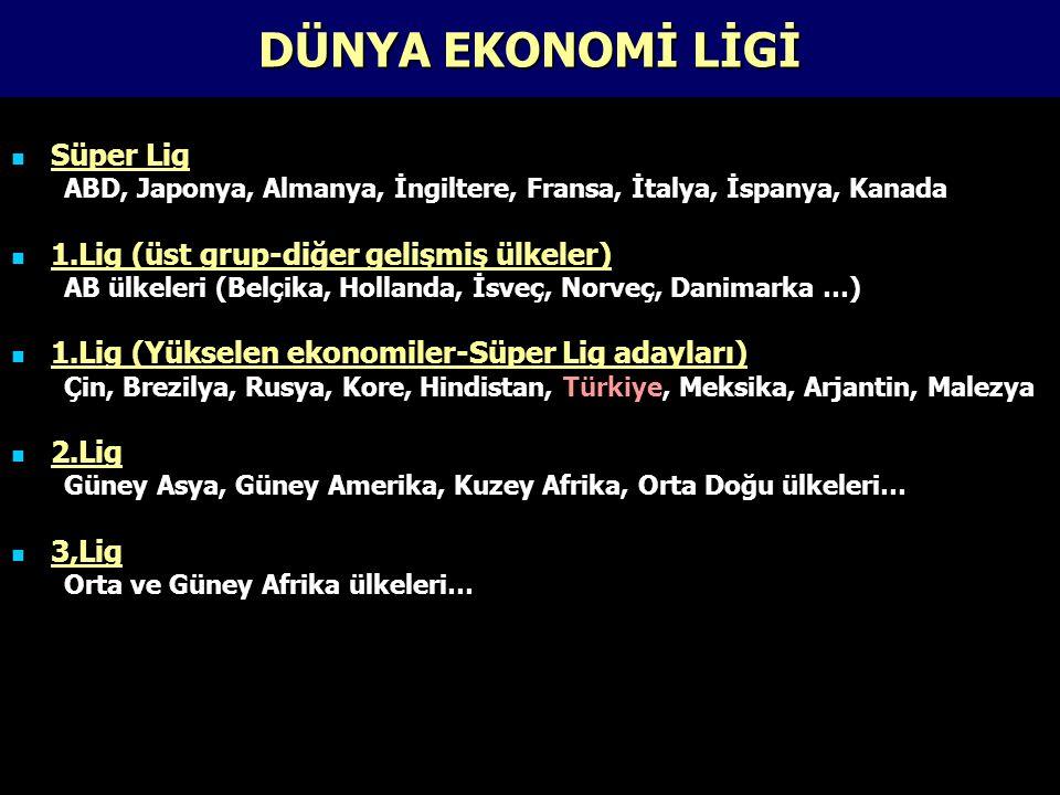 Mazi Kalbimde Yaradır … Türkiye'deki kişi başı milli gelirin Batı Avrupa ve ABD'deki milli gelire oranı (yüzde olarak) 1.Küreselleşme Dönemi Sanayi Devrimi 2.Küreselleşme dönemi
