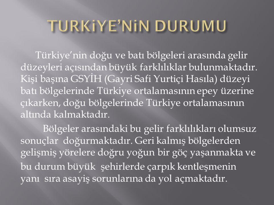 Türkiye'nin doğu ve batı bölgeleri arasında gelir düzeyleri açısından büyük farklılıklar bulunmaktadır.
