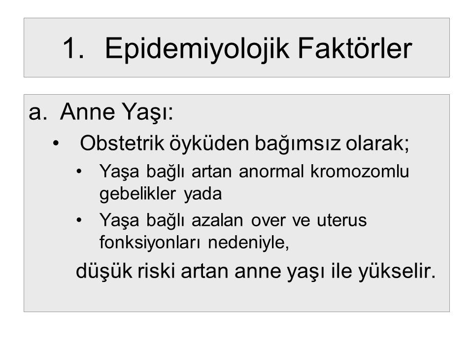 1.Epidemiyolojik Faktörler a.Anne Yaşı: Obstetrik öyküden bağımsız olarak; Yaşa bağlı artan anormal kromozomlu gebelikler yada Yaşa bağlı azalan over