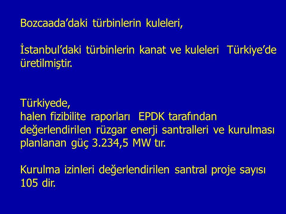 Bozcaada'daki türbinlerin kuleleri, İstanbul'daki türbinlerin kanat ve kuleleri Türkiye'de üretilmiştir. Türkiyede, halen fizibilite raporları EPDK ta