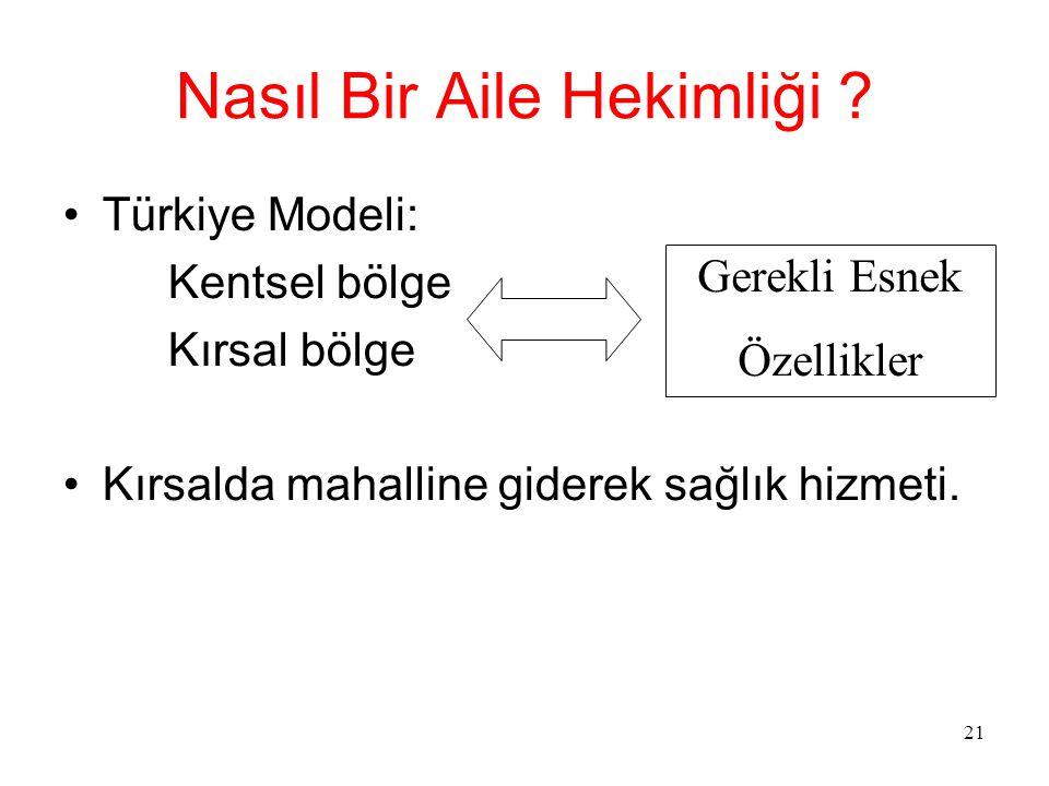 21 Türkiye Modeli: Kentsel bölge Kırsal bölge Kırsalda mahalline giderek sağlık hizmeti. Nasıl Bir Aile Hekimliği ? Gerekli Esnek Özellikler