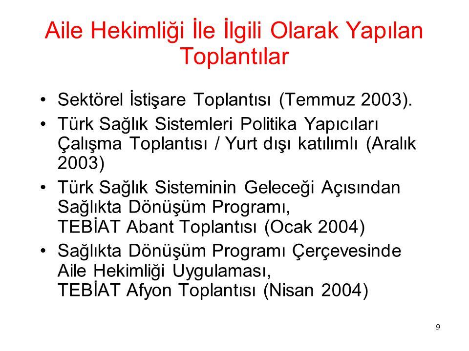 9 Aile Hekimliği İle İlgili Olarak Yapılan Toplantılar Sektörel İstişare Toplantısı (Temmuz 2003). Türk Sağlık Sistemleri Politika Yapıcıları Çalışma