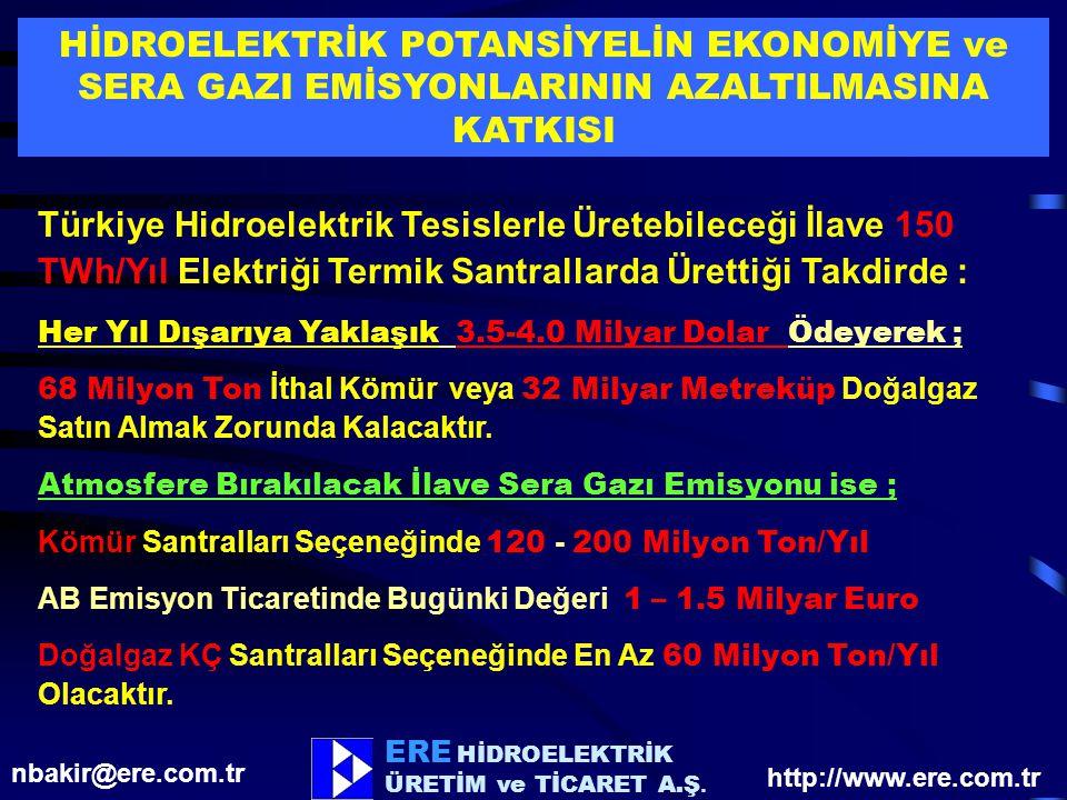 ERE HİDROELEKTRİK ÜRETİM ve TİCARET A.Ş. Türkiye Hidroelektrik Tesislerle Üretebileceği İlave 150 TWh/Yıl Elektriği Termik Santrallarda Ürettiği Takdi