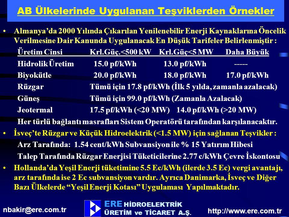 ERE HİDROELEKTRİK ÜRETİM ve TİCARET A.Ş. AB Ülkelerinde Uygulanan Teşviklerden Örnekler Almanya'da 2000 Yılında Çıkarılan Yenilenebilir Enerji Kaynakl