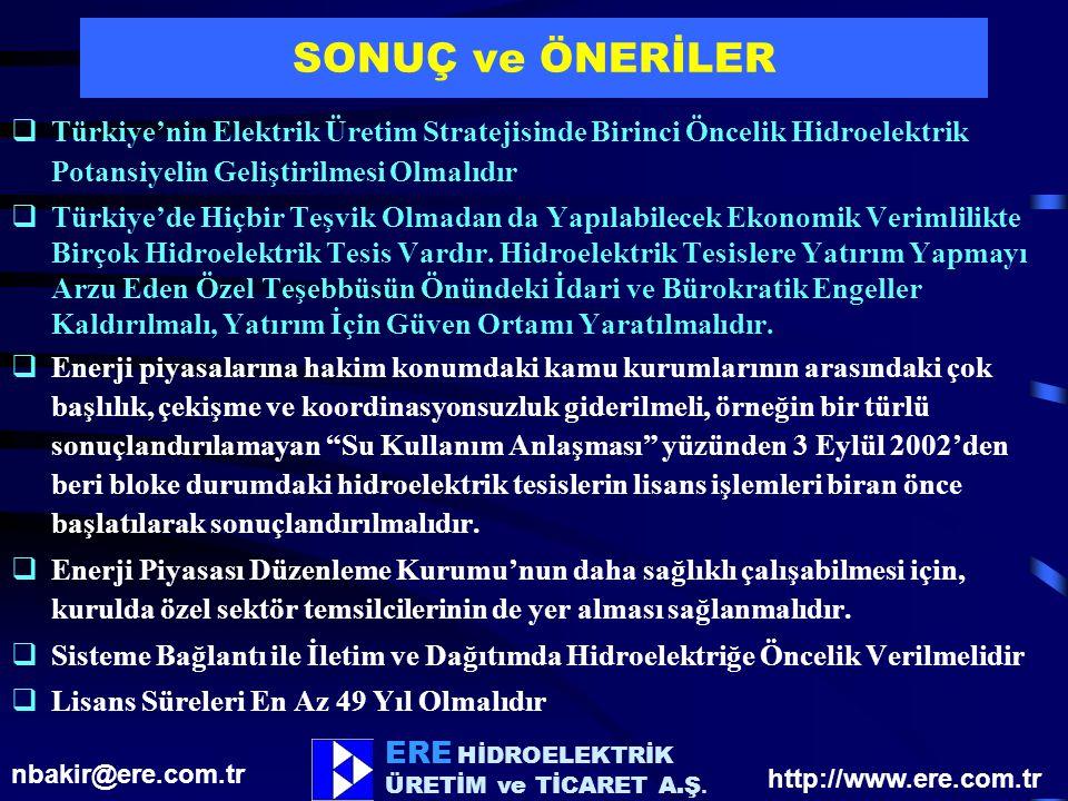 ERE HİDROELEKTRİK ÜRETİM ve TİCARET A.Ş. SONUÇ ve ÖNERİLER  Türkiye'nin Elektrik Üretim Stratejisinde Birinci Öncelik Hidroelektrik Potansiyelin Geli