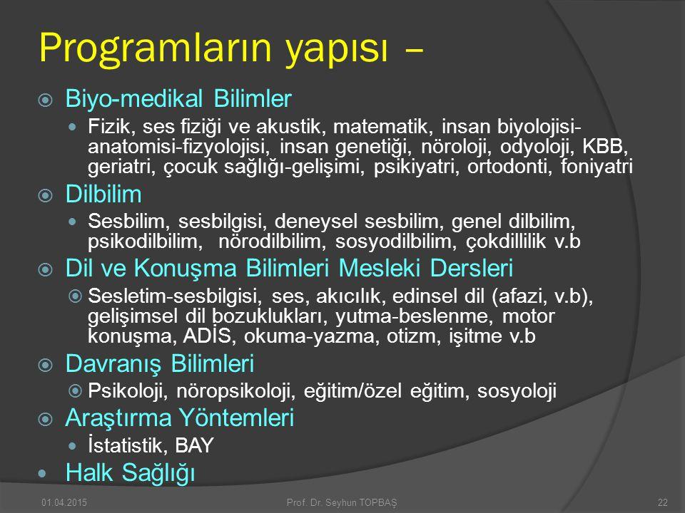 Programların yapısı –  Biyo-medikal Bilimler Fizik, ses fiziği ve akustik, matematik, insan biyolojisi- anatomisi-fizyolojisi, insan genetiği, nörolo