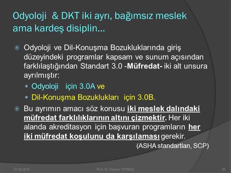 Odyoloji & DKT iki ayrı, bağımsız meslek ama kardeş disiplin…  Odyoloji ve Dil-Konuşma Bozukluklarında giriş düzeyindeki programlar kapsam ve sunum a