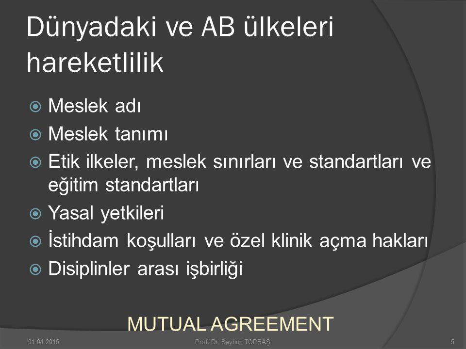 Dünyadaki ve AB ülkeleri hareketlilik  Meslek adı  Meslek tanımı  Etik ilkeler, meslek sınırları ve standartları ve eğitim standartları  Yasal yet