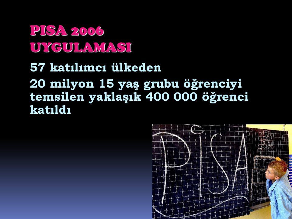 57 katılımcı ülkeden 20 milyon 15 yaş grubu öğrenciyi temsilen yaklaşık 400 000 öğrenci katıldı PISA 2006 UYGULAMASI