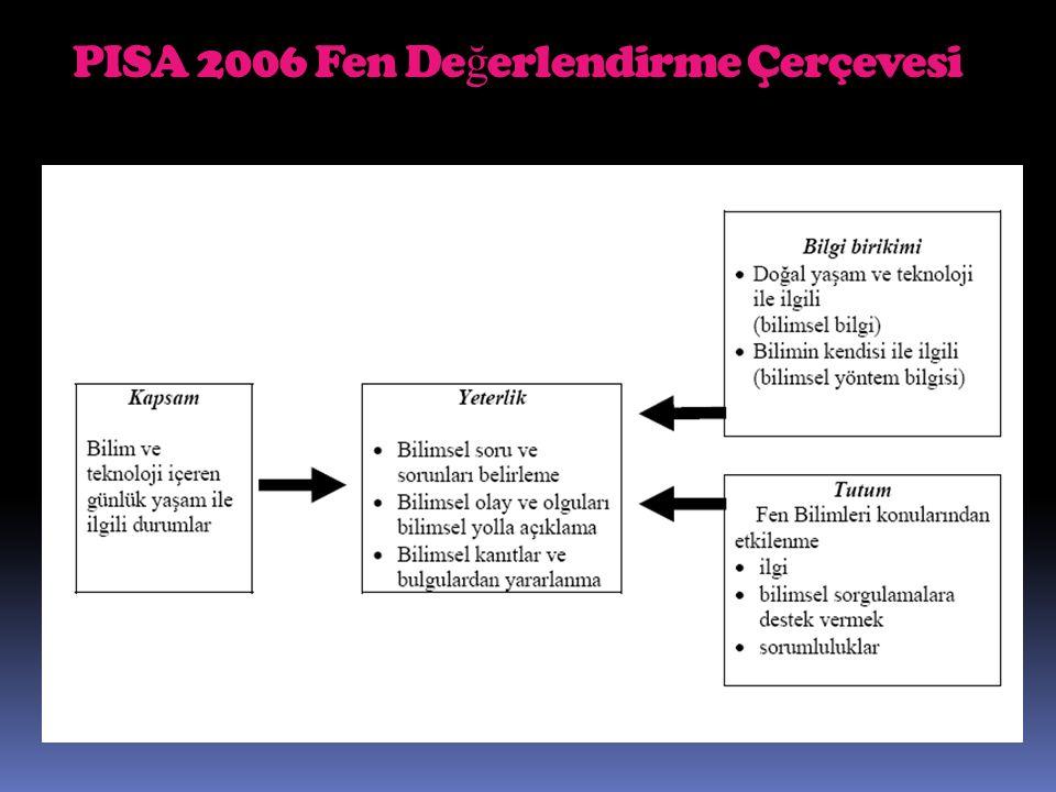 PISA 2006 Fen De ğ erlendirme Çerçevesi