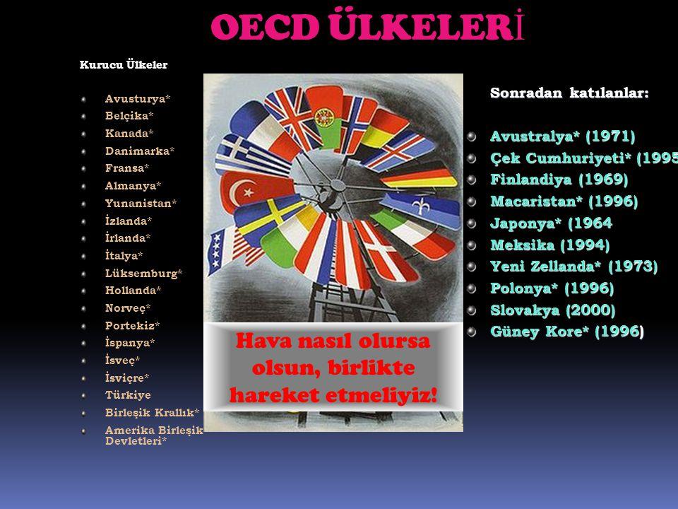 OECD ÜLKELER İ Kurucu Ülkeler Avusturya* Belçika* Kanada* Danimarka* Fransa* Almanya* Yunanistan* İzlanda* İrlanda* İtalya* Lüksemburg* Hollanda* Norv