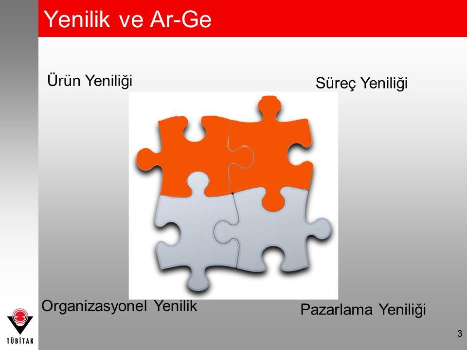 Yenilik ve Ar-Ge 3 Ürün Yeniliği Süreç Yeniliği Organizasyonel Yenilik Pazarlama Yeniliği