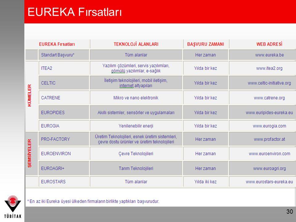 EUREKA Fırsatları 30