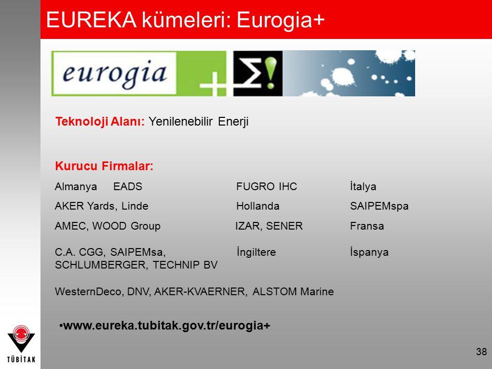 EUREKA kümeleri: Eurogia+ 38 Teknoloji Alanı: Yenilenebilir Enerji Kurucu Firmalar: Almanya EADS FUGRO IHCİtalya AKER Yards, Linde HollandaSAIPEMspa A