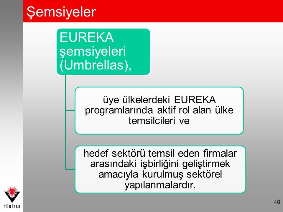 Şemsiyeler EUREKA şemsiyeleri (Umbrellas), üye ülkelerdeki EUREKA programlarında aktif rol alan ülke temsilcileri ve hedef sektörü temsil eden firmala
