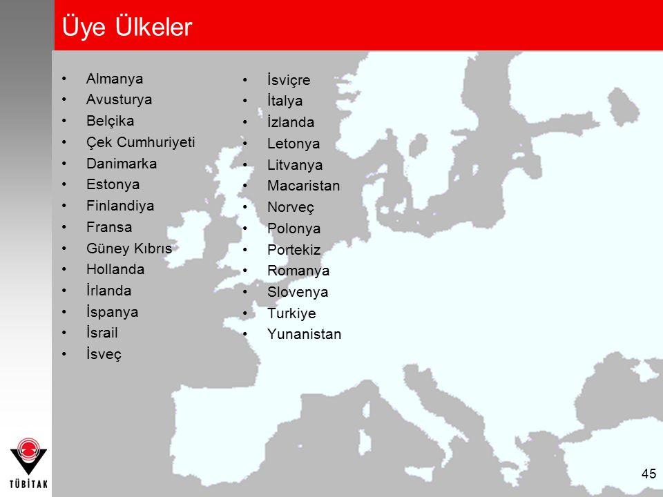 Üye Ülkeler Almanya Avusturya Belçika Çek Cumhuriyeti Danimarka Estonya Finlandiya Fransa Güney Kıbrıs Hollanda İrlanda İspanya İsrail İsveç 45 İsviçr