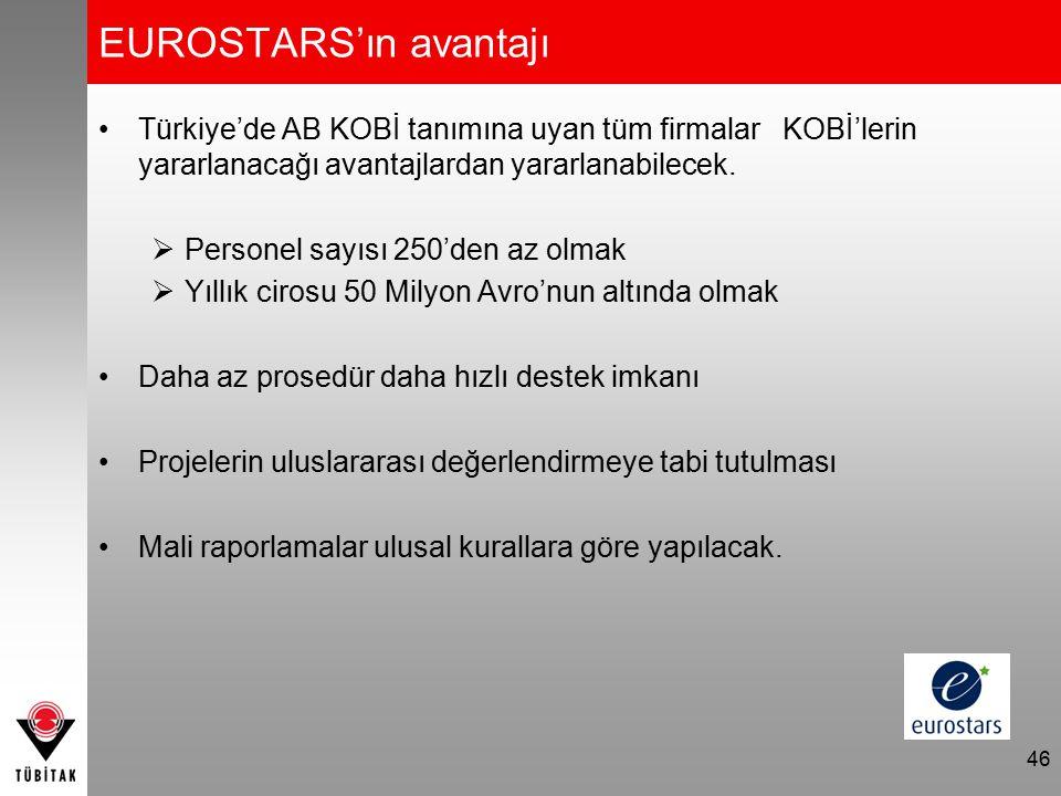 EUROSTARS'ın avantajı Türkiye'de AB KOBİ tanımına uyan tüm firmalar KOBİ'lerin yararlanacağı avantajlardan yararlanabilecek.  Personel sayısı 250'den